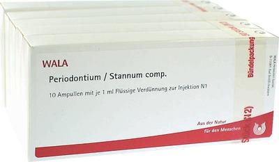 PERIODONTIUM/ STANNUM COMP. Ampullen