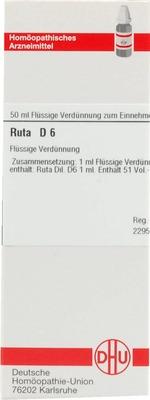 RUTA D 6 Dilution