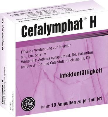 CEFALYMPHAT H Ampullen
