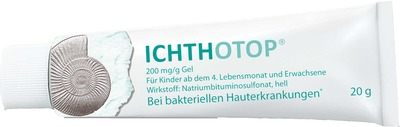 Ichthotop 200 Mg/g Gel